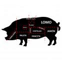 geheimes iberico schweinefleisch